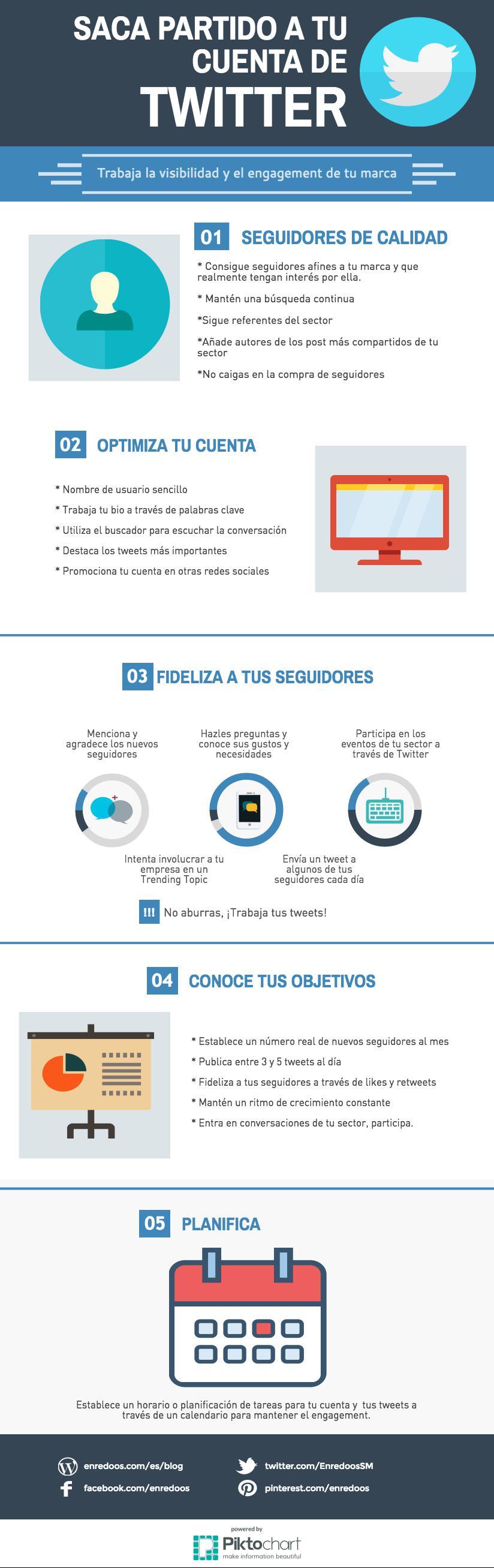 Saca partido a tu cuenta de Twitter #infografia #infographic #socialmedia