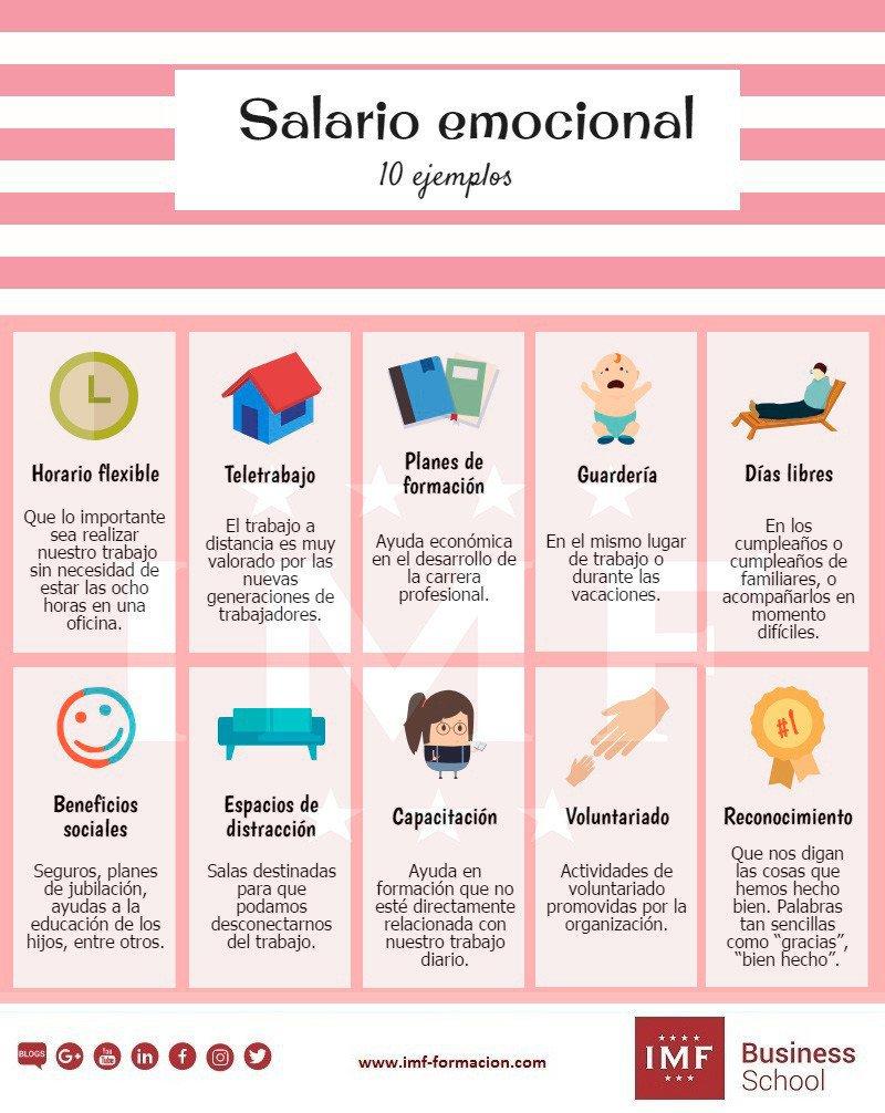 10 ejemplos de Salario Emocional #infografia #infographic #rrhh