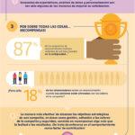 Reconocimiento a los colaboradores: 5 secretos de estrategias que funcionan #infografia #rrhh