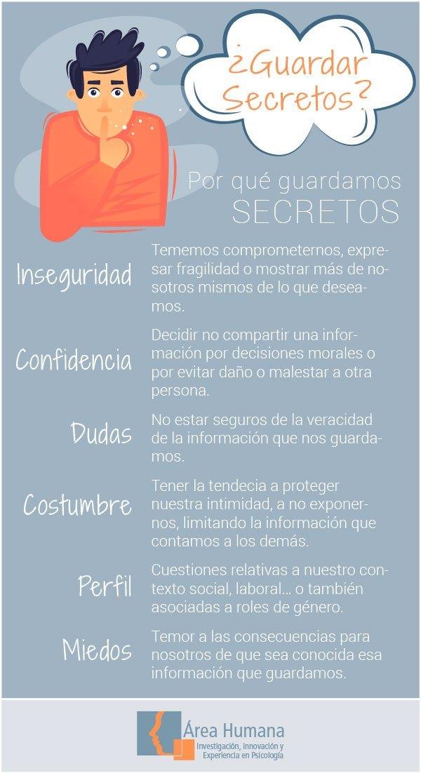 Por qué guardamos secretos #infografia #infographic #psicología