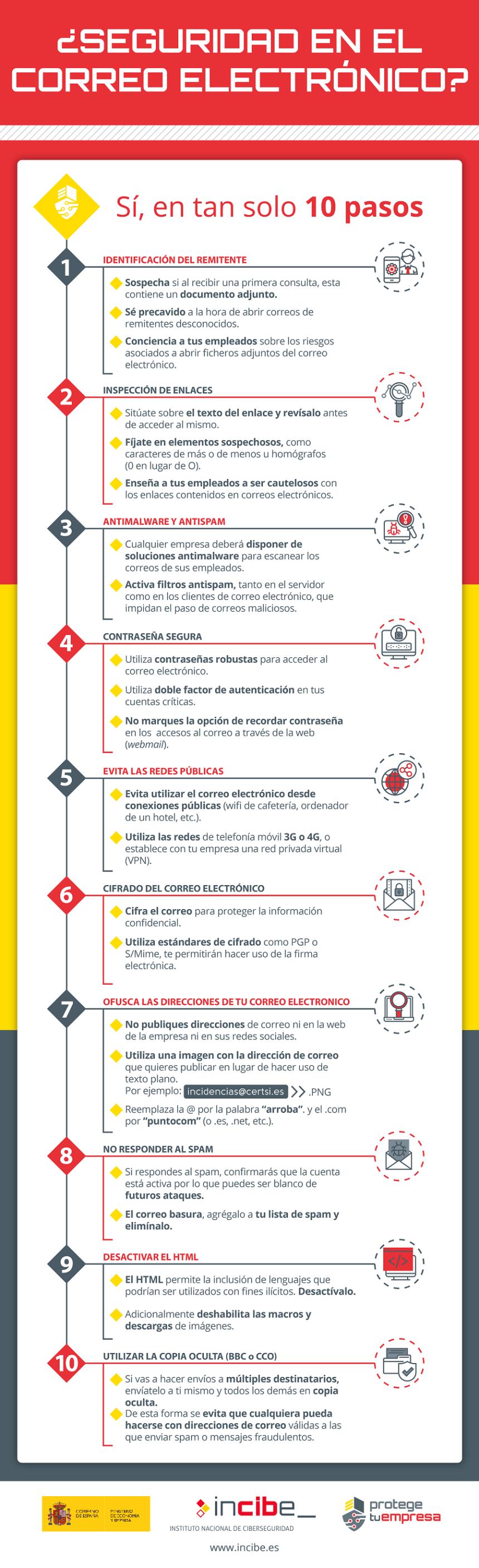 10 pasos para la Seguridad en el Correo Electrónico #infografia #infographic #CiberSeguridad