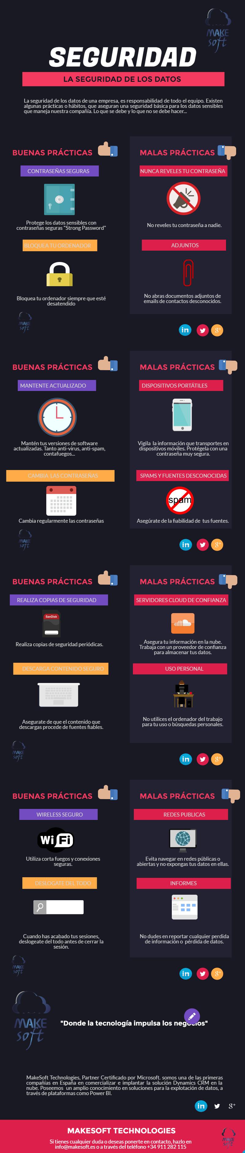 Buenas y malas prácticas sobre la Seguridad de tus Datos #infografia #infographic