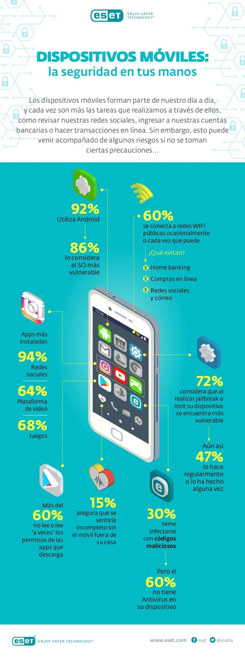 Seguridad en dispositivos móviles #infografia #infographic