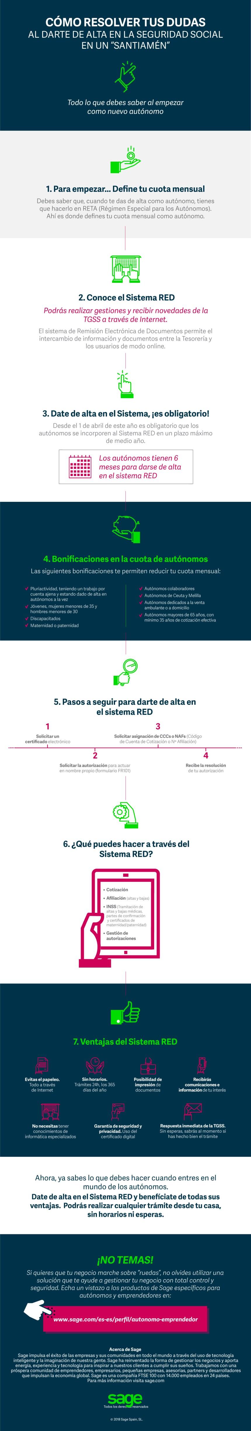 Seguridad Social para autónomos #infografia #infographic