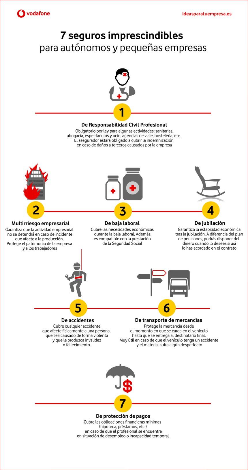 7 seguros imprescindibles para autónomos y pymes #infografia #infographic #entrepreneurship