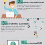 Por qué el SEO es importante en el Marketing de Contenidos #infografia #seo #marketing
