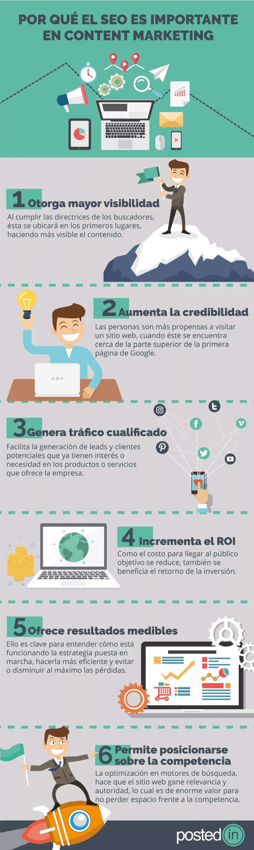 Por qué el SEO es importante en el Marketing de Contenidos #infografia #seo #marketing