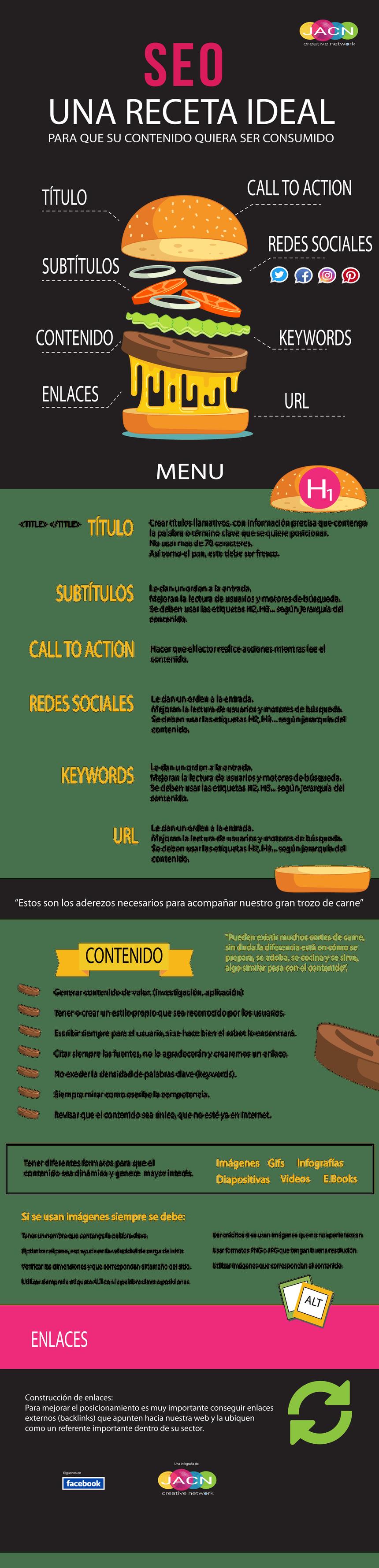 SEO: receta ideal para que tu contenido se consuma #infografia #infographic #seo