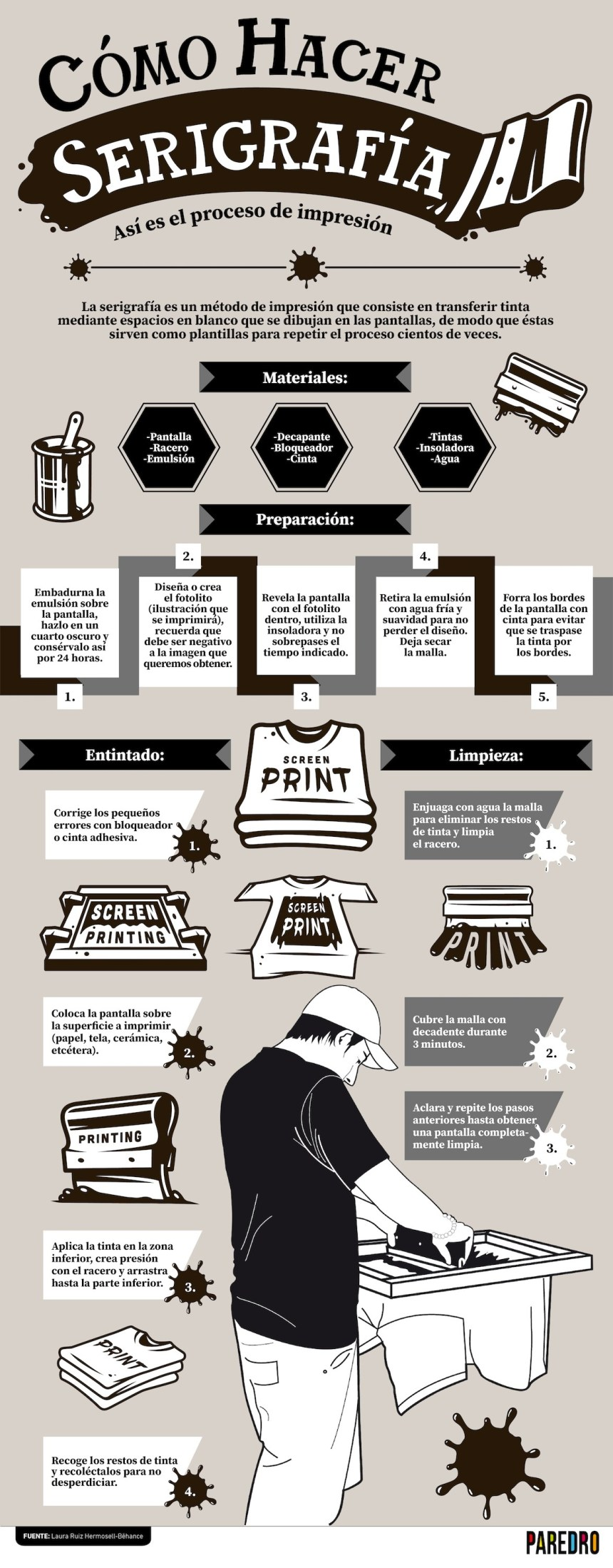 Cómo hacer Serigrafía #infografia #infographic #design
