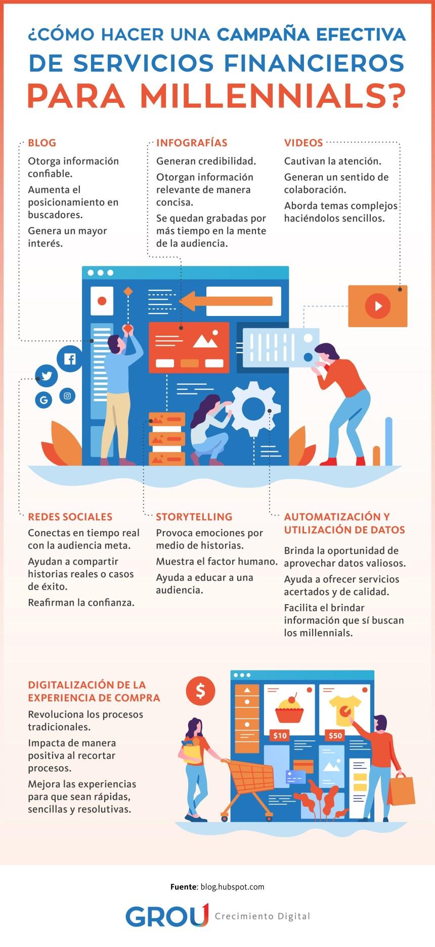 Cómo hacer una campaña de Servicios Financieros para millenials #infografia #marketing