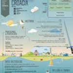 Sistema educativo de Croacia #infografia #infographic #education