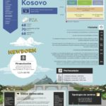 Sistema educativo de Kosovo #infografia #infographic #education