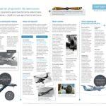 Sistemas de propulsión de aeronaves #infografia #infographic #tech