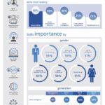 10 competencias imprescindibles para trabajar en el futuro #infografia #empleo
