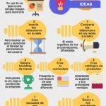 7 Razones-8 ideas-9 consejos para utilizar SlideShare #infografia #socialmedia