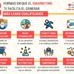8 formas en las que el Smarketing pueden generar más Leads #infografia #marketing