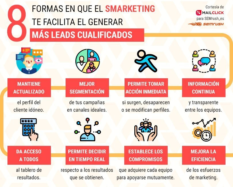 8 formas en las que el Smarketing pueden generar más Leads #infografia #marketing