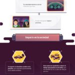 SmartCars: los coches del futuro #infografia #infographic #tech