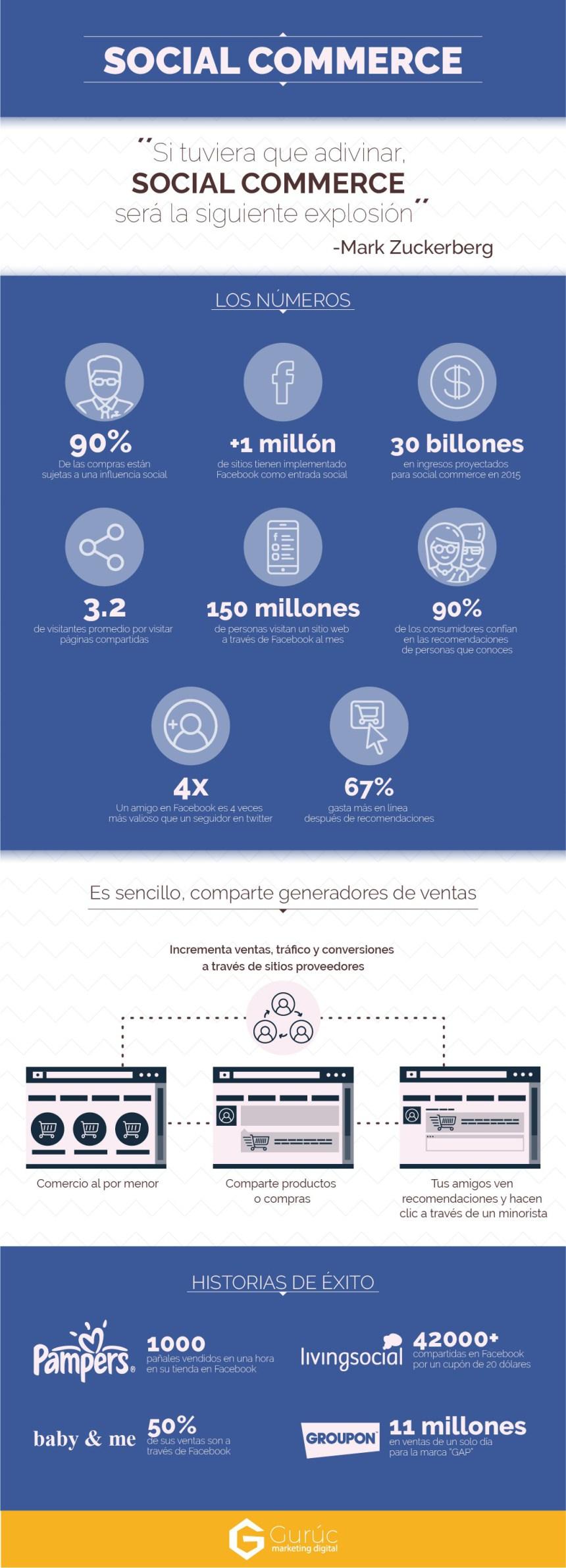 Social Commerce #infografia #infographic #ecommerce #socialmedia