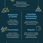 10 habilidades blandas para una entrevista de trabajo #infografia #infographic #Empleo