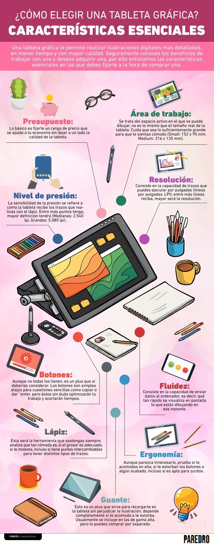 Cómo elegir una Tableta Gráfica #infografia #infographic #design
