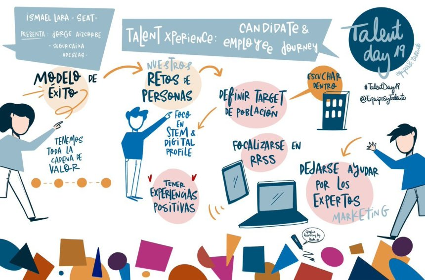 Talent experience #infografia #infographic #TalentDay19