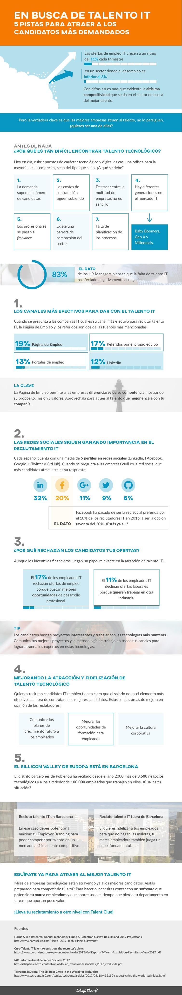 5 pistas para atraer al talento IT más demandado #infografia #infographic #rrhh