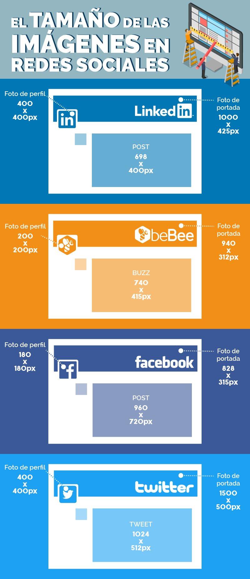 Algunos tamaños de imágenes en Redes Sociales #infografia #infographic #socialmedia