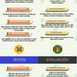 Taxonomía de Bloom: 24 fundamentos importantes #infografia #infographic #education