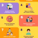Team Building: para qué lo necesita tu equipo #infografia #infographic #rrhh