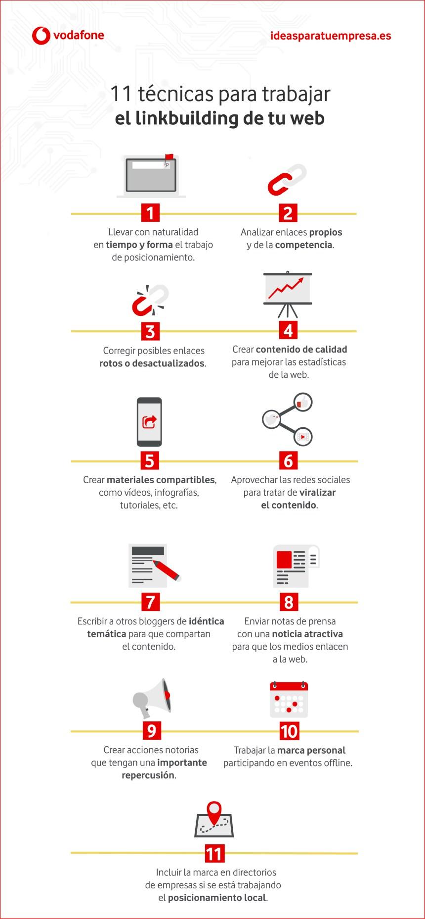 11 técnicas para trabajar el linkbuilding en tu web #infografia #infographic #seo