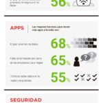 Tendencias en la Nube para empresas #infografia #infographic #cloudcomputing