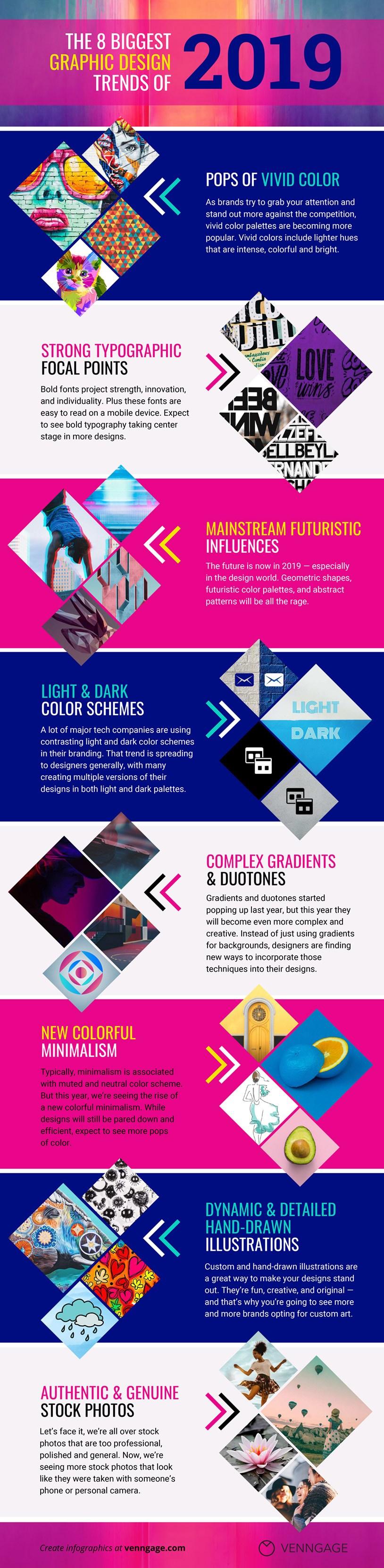 8 tendencias en Diseño Gráfico #infografia #infographic design