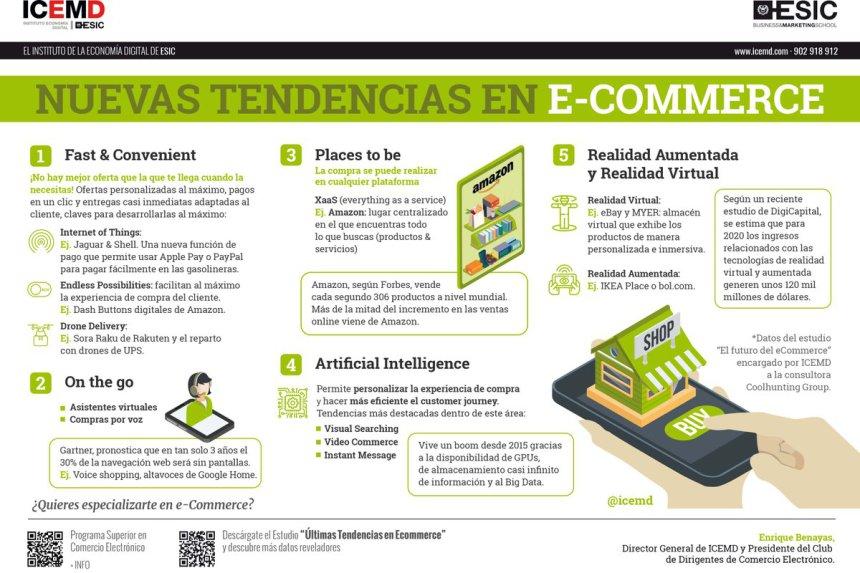 Nuevas tendencias de eCommerce #infografia #infographic #ecommerce