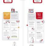 Tendencias en innovación #infografia #infographic #innovación #tech