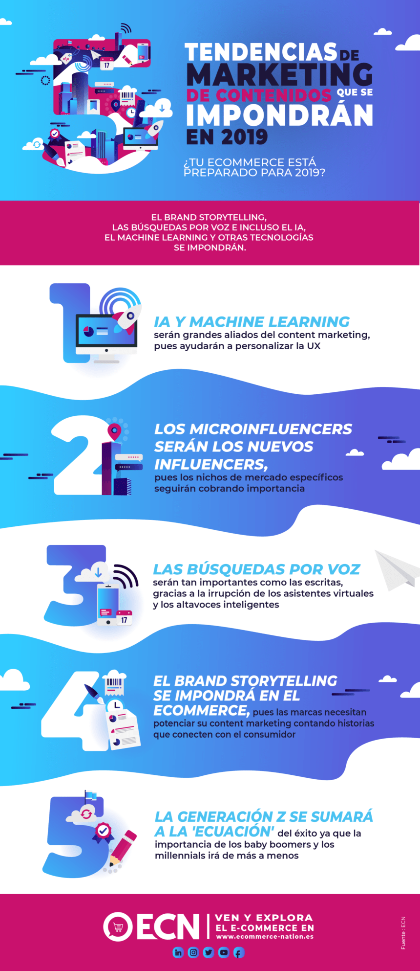 5 tendencias de Marketing de Contenidos #infografia #infographic #marketing
