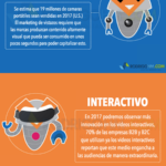 Tendencias en Marketing y Redes Sociales para 2017 #infografia #socialmedia #marketing
