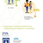 Pago móvil: tendencias #infografia #infographic #tech