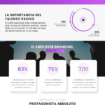 Tendencias en reclutamiento IT #infografia #infographic #rrhh