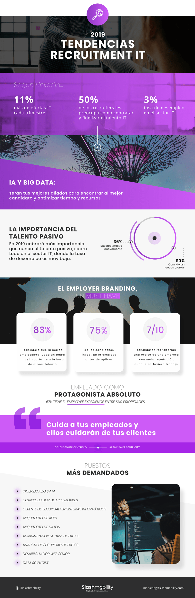 Tendencias en reclutamiento IT #infografia #infographic #rrhh