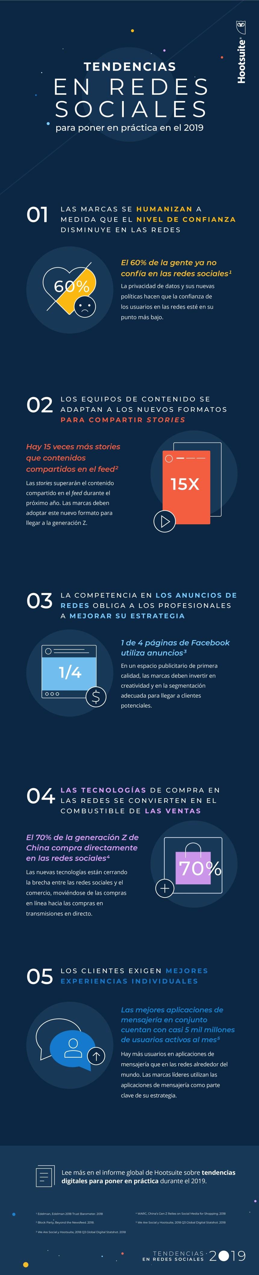 Tendencias en Redes Sociales 2019 #infografia #infographic #socialmedia