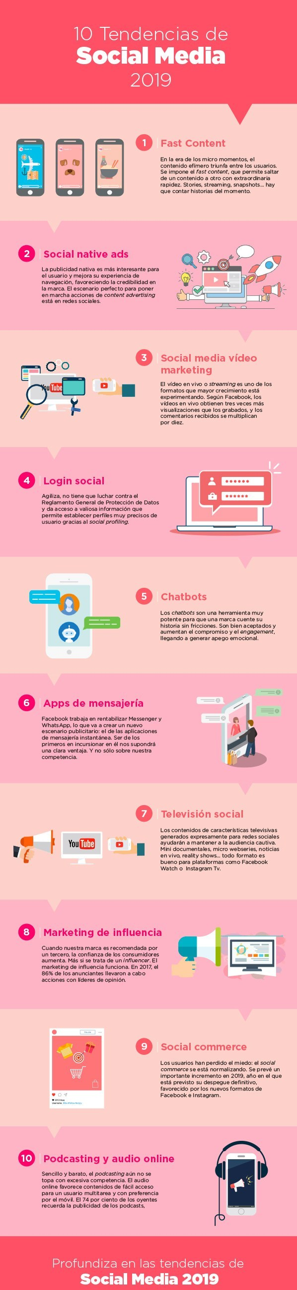 10 tendencias Social Media 2019 #infografia #infographic #socialmedia