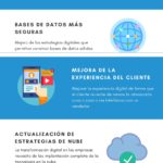 Tendencias en Transformación Digital #infografia #infographic