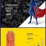 Tendencias visuales que vienen #infografia #infographic #design
