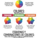 Breve explicación de la teoría del color #infografia #infographic #design