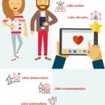 8 tipos de Liderazgo #infografia #infographic #leadership