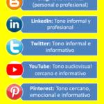 Tonos de comunicación en Redes Sociales #infografia #infographic #socialmedia
