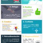 Top 10 habilidades del líder #infografia #infographic #leadership
