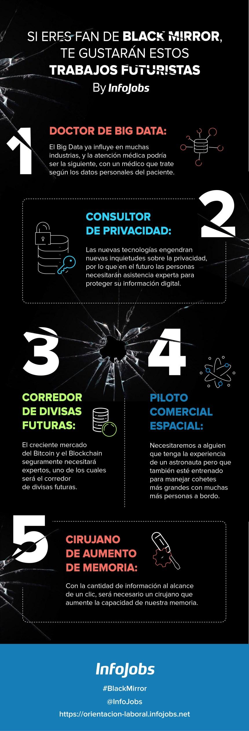 Trabajos futuristas (para fans de Black Mirror) #infografia #infographic #empleo