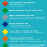 10 trucos para posicionar tus vídeos en YouTube #infografia #infographic #seo